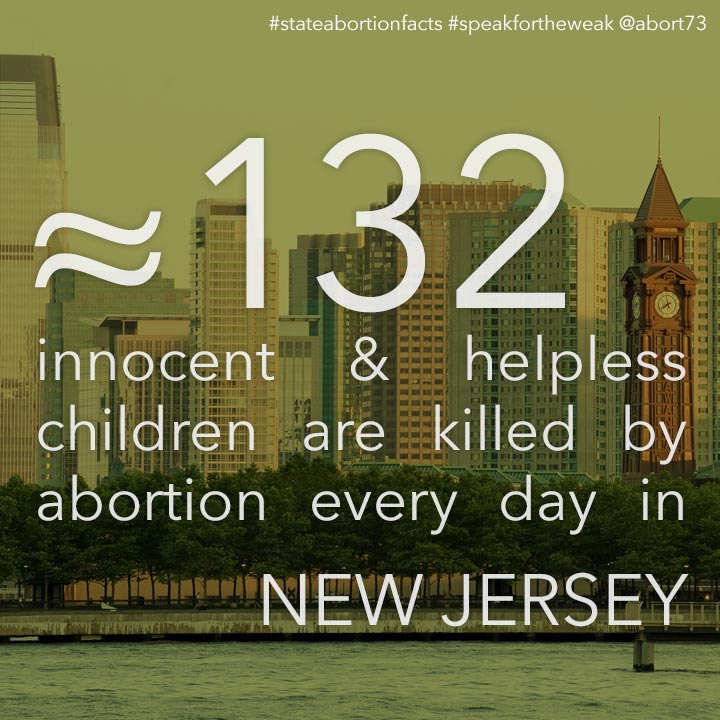 ≈ 129 innocent & helpless children are killed by abortion every day in New Jersey